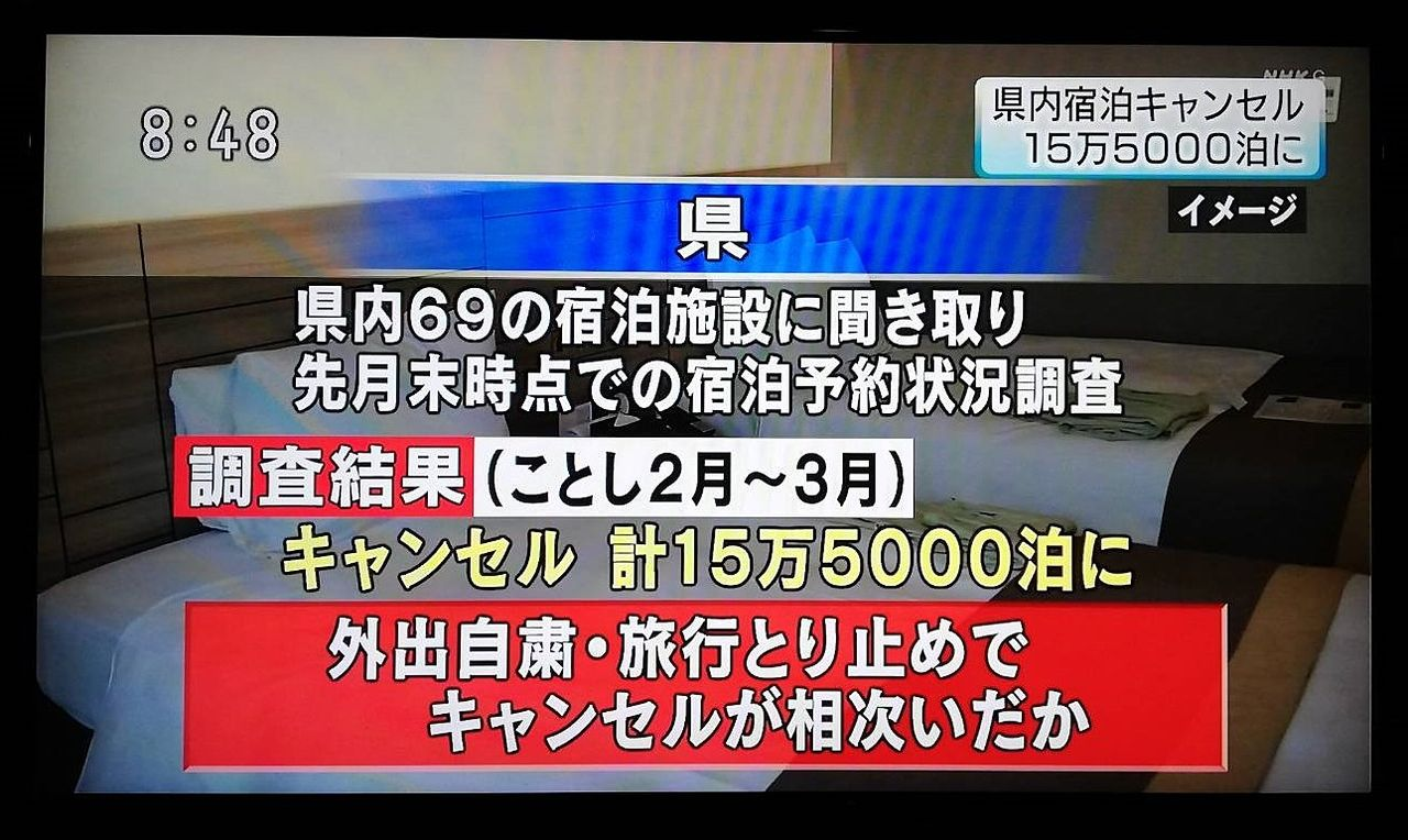 鹿児島県内のホテルに宿泊予約状況調査の聞き取りがあったようです。