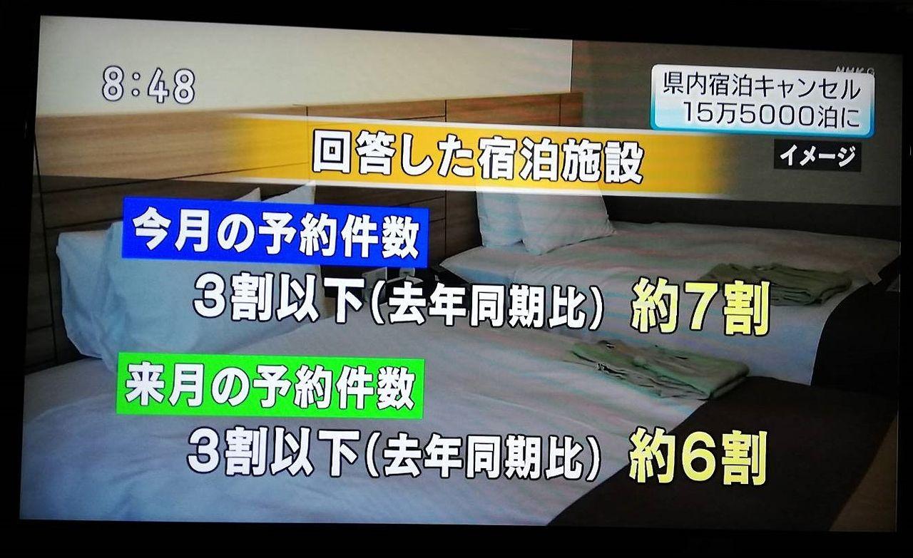 鹿児島県内のホテルも新型コロナウイルスの影響でキャンセルが増えています。
