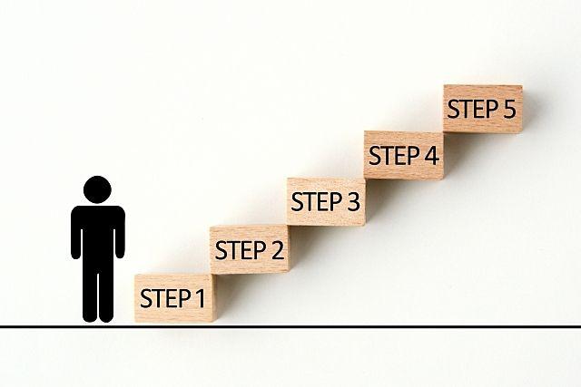 鹿児島市で家を売却する時は、売却査定の手順を確認して下さい。